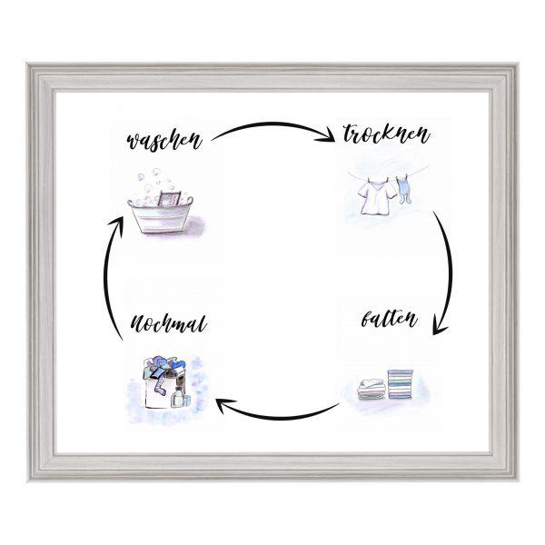 Wandbild Waschkammer Hauswirtschaftsraum